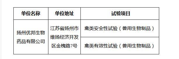 农业农村部畜牧兽医局关于公布兽药临床试验质量管理规范监督检查结果(第十四批)的通知